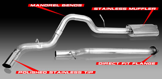 Cgs Motorsports Air Intake Systems Cat Back Exhaust